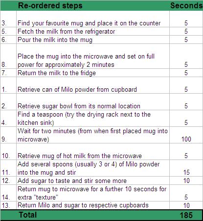 Optimisation example - Milo re-ordered steps after optimisation